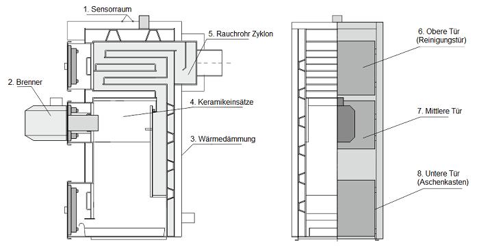 Bau des Pelletheizkessels Lignum-2 Pelletkessel Zeichnung
