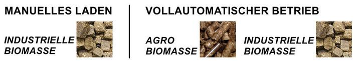 biomasseheizung-vento-multi Brennstoffe