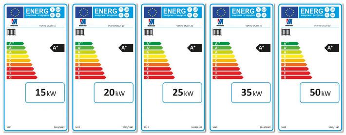 Biomasseheizung Vento Multi A+